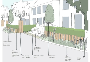 Urban Design Landscaping